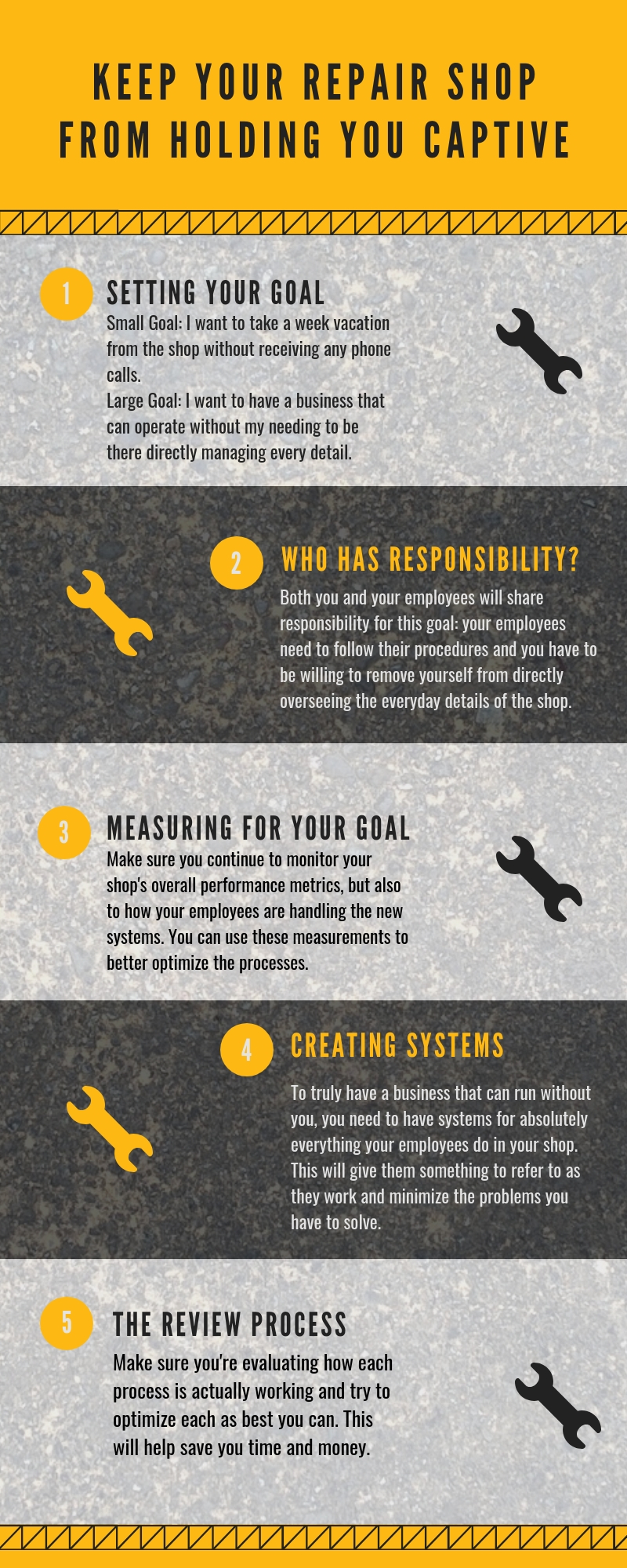 Keep Your Repair Shop from Holding You Captive Infographic | Highway & Heavy Parts