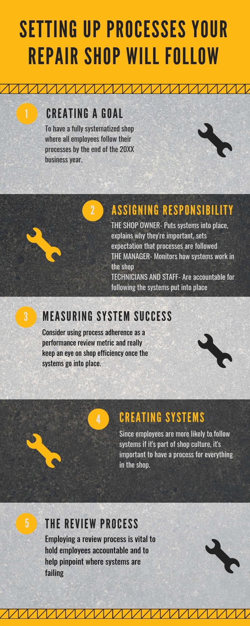 Setting Up Processes Your Repair Shop Will Follow Infographic | Highway & Heavy Parts
