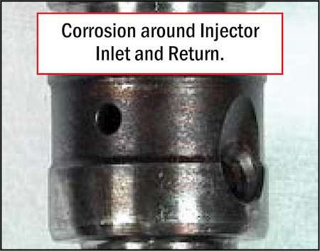injector corrosion 2 graphic | Highway & Heavy Parts