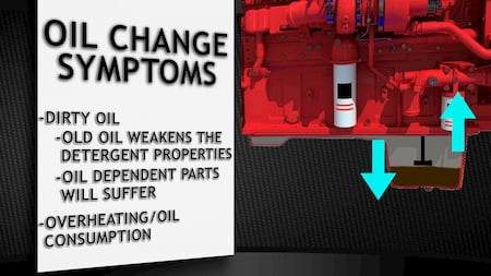 diesel engine oil change symptoms | Highway & Heavy Parts