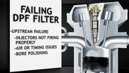 failing dpf filter injector problems | Highway & Heavy Parts