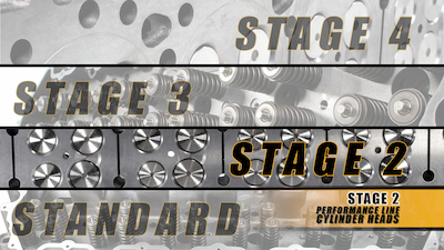cylinder head for cat stages | Highway & Heavy Parts