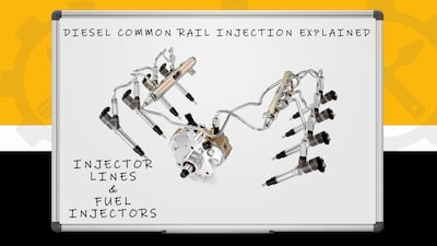 common rail injectors fuel lines | Highway & Heavy Parts
