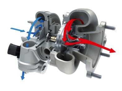 Diesel Turbocharger Air Flow Diagram | Highway & Heavy Parts
