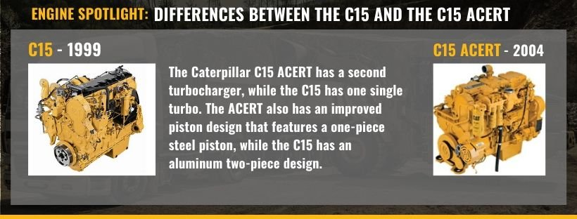 Differences Between the Caterpillar C15 and C15 Acert | Highway and Heavy Parts