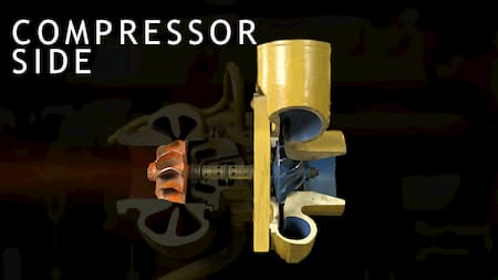how-do-diesel engine turbochargers work compressor side | Highway & Heavy Parts