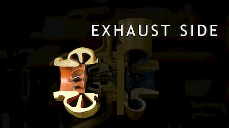 how do diesel engine turbochargers work exhaust side | Highway & Heavy Parts
