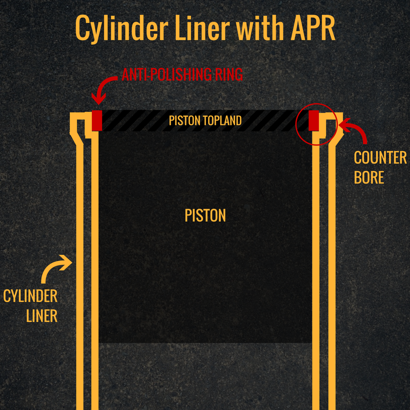 Cutaway Diagram of Liner with APR | Highway & Heavy Parts