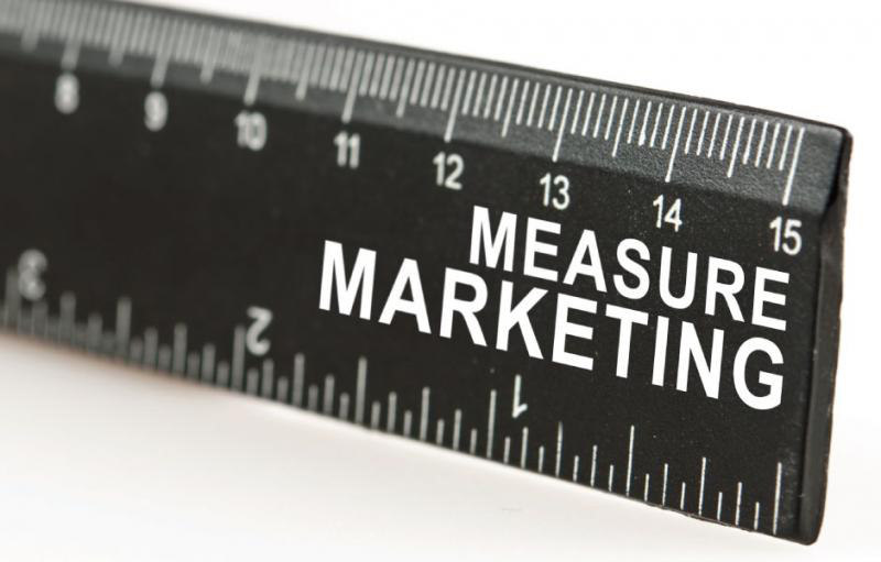 measure your marketing