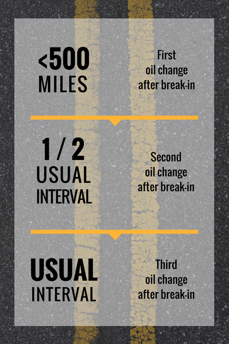 Diesel Engine Oil Change Intervals | Highway & Heavy Parts